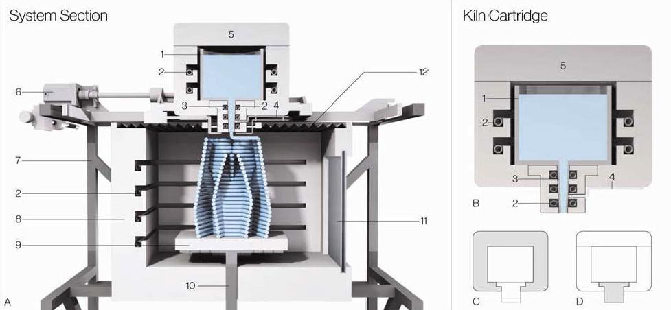 Проект G3DP - принтер для печати стеклом