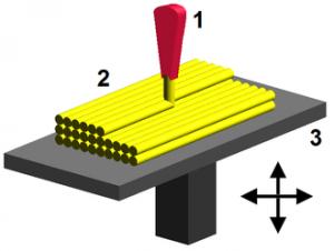 3D печать FDM