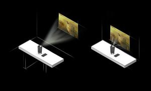 Действие 3д-печатного проектора