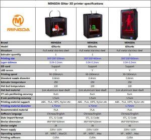 3D принтер Mingda Glitar 4c купить в Киеве