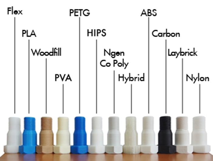 Купить 3 D принтер с поддержкой различных материалов