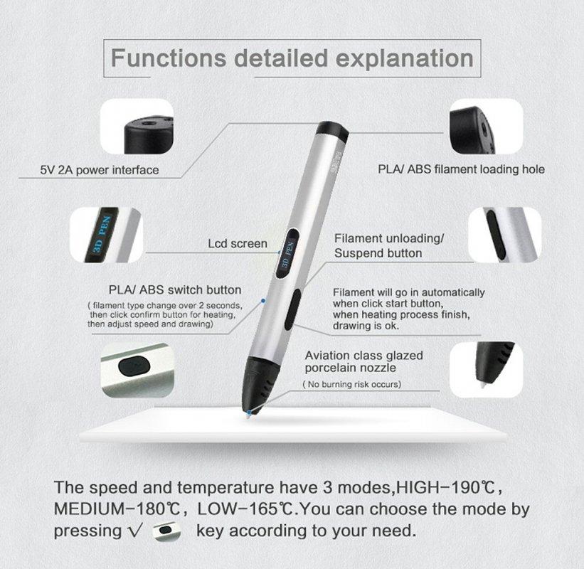 3D ручка K-Slim функциональные детали