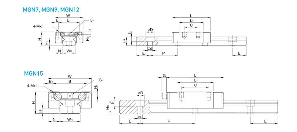 Каретка MGN12H схема