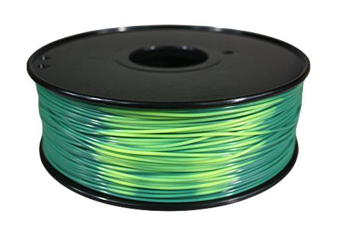 Color Change пластик