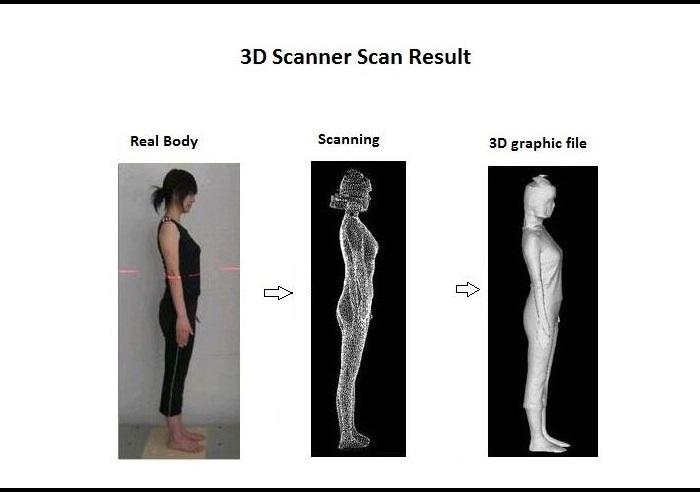 Бюджетный 3D сканер сканирование