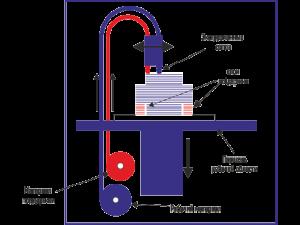 Метод многоструйного моделирования
