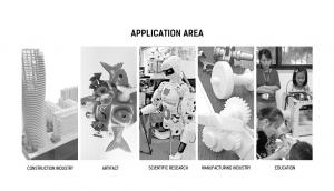 Профессиональный 3D принтер по доступной цене