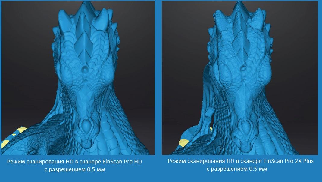 Порівняння роздільної здатності в 3Д сканерах. Як обрати 3D сканер