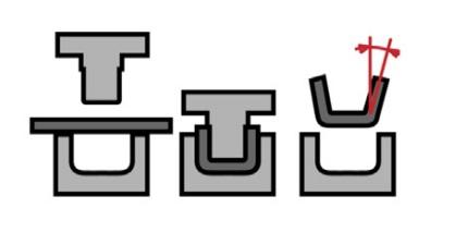 Процес виготовлення деталі за допомогою 3d-друкованого штампу