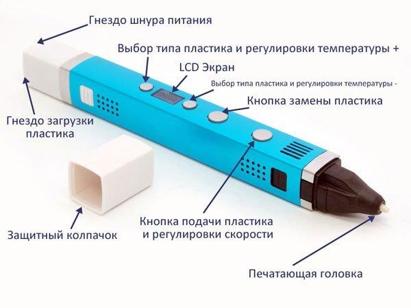 3D ручка Myriwell PR 100C купити Україна