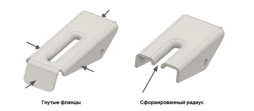 3D друк інструментів для штамповки металів
