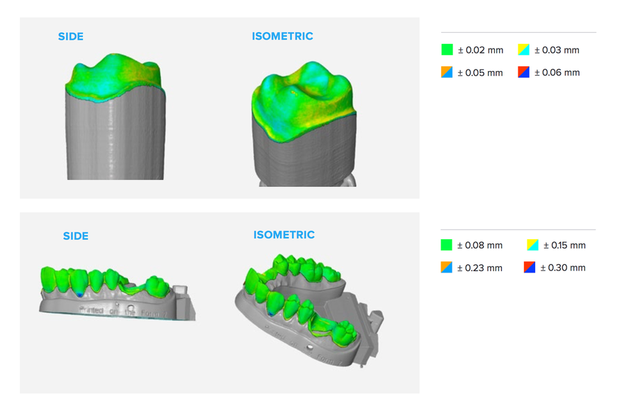 Formlabs Model Resin для стоматологов