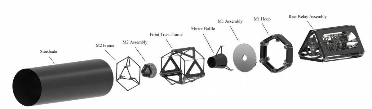 Использование 3D-печати в качестве нового средства проектирования