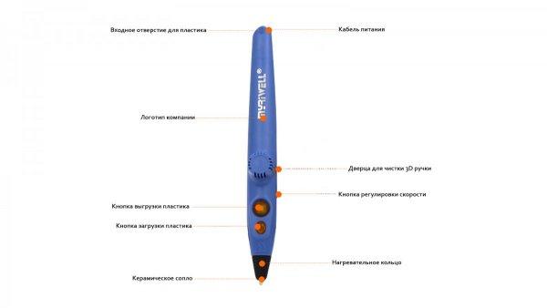 3D ручка MyRiwell RP-200A эргономика