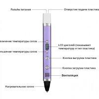 3D ручка MyRiwell RP-100C эргономика