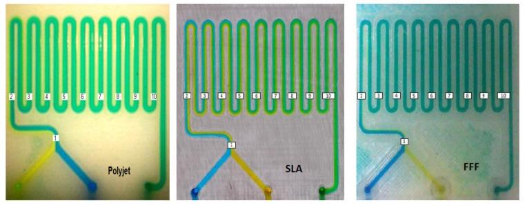 3D-печать лабораторий-на-чипе
