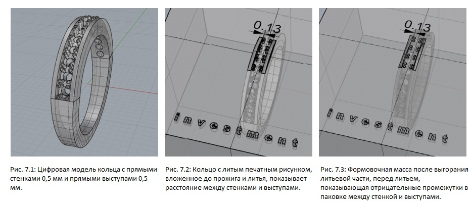 Вертикальні стінки у 3D моделі ювелірного виробу