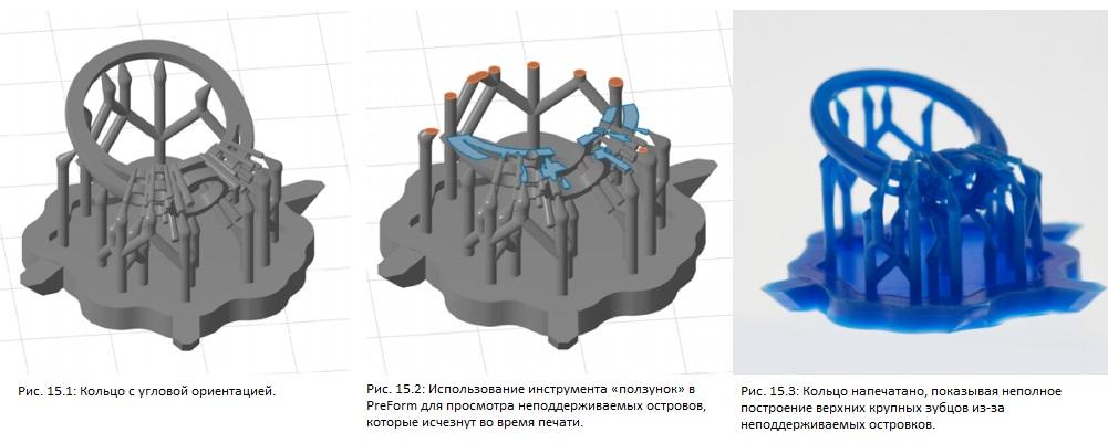 3D модель ювелірного виробу. Орієнтація в просторі