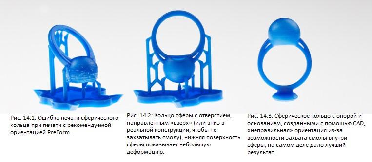Роль опор і підтримок у 3D моделях ювелірних виробів