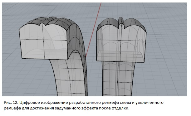 3D модель ювелірного виробу. Рельєф поверхні