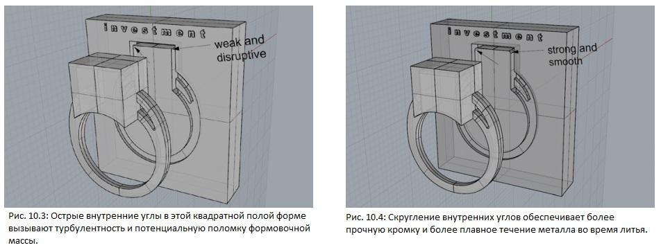 3D модель ювелірного виробу