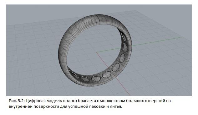 3D модель порожнистого ювелірного виробу