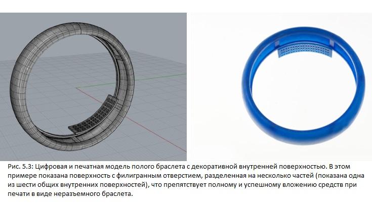 Один з варіантів 3D моделі порожнистого ювелірного виробу для успішного лиття