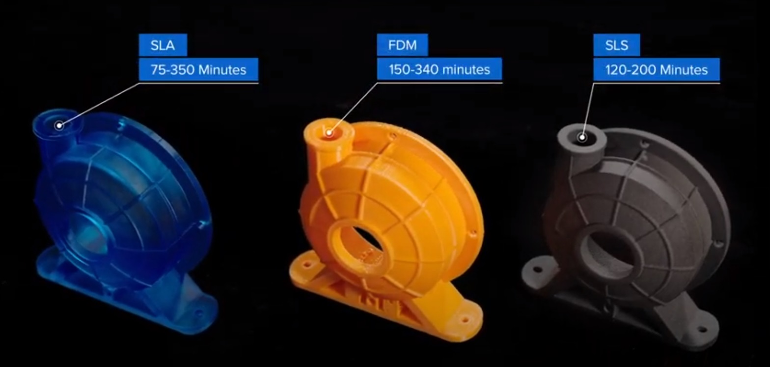 Выбрать 3D принтер