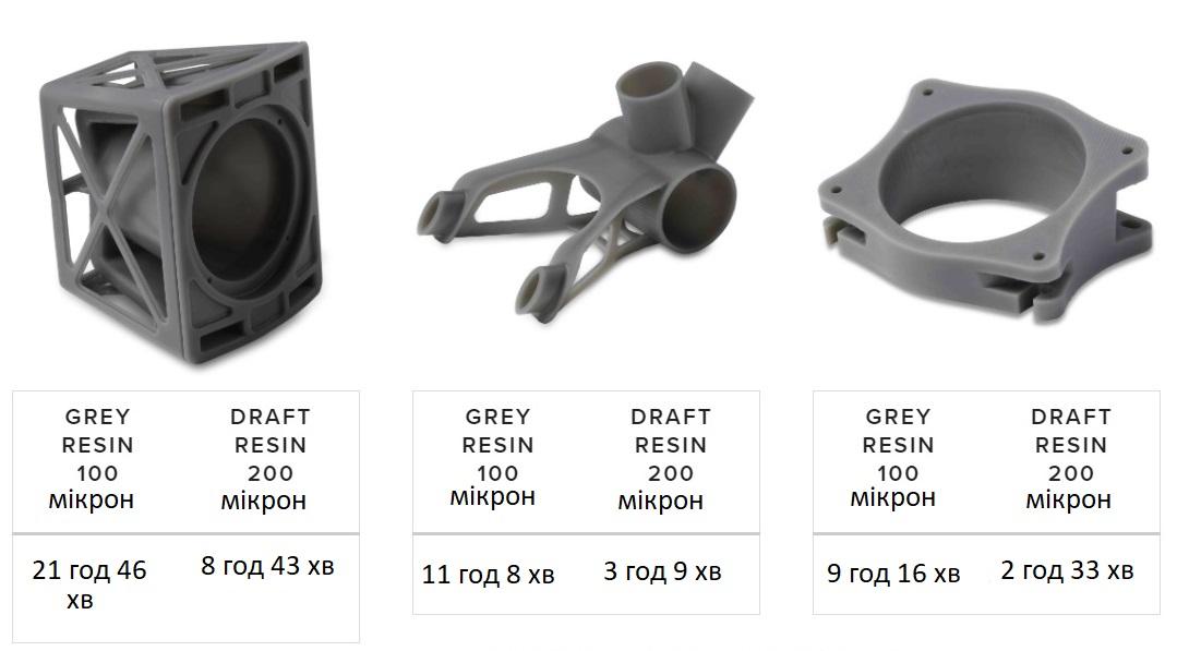 Для швидкого 3Dдруку Draft Resin V2 фотополімер для прототипів